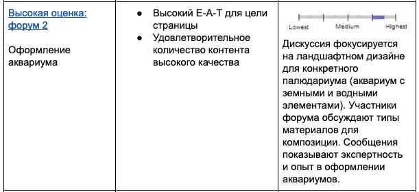 Руководство для асессоров - Google в сентябре 2019 (полный перевод) 21