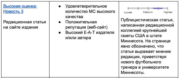 Руководство для асессоров - Google в сентябре 2019 (полный перевод) 6