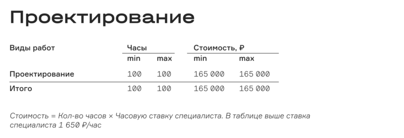 В 1 час стоимость специалиста краснодар дизель продать часы
