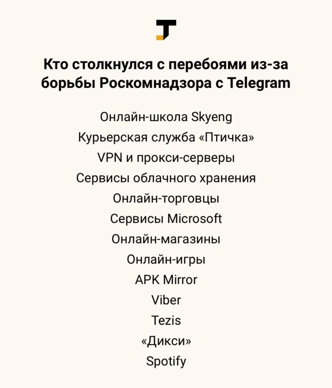 Кто пострадал из-за борьбы Роскомнадзора с Telegram