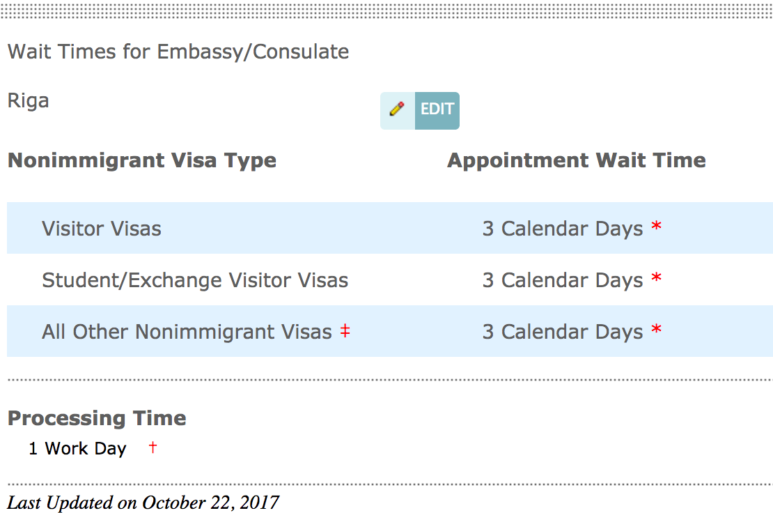 Оформление визы в США в Латвии