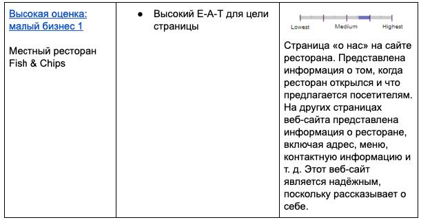 Руководство для асессоров - Google в сентябре 2019 (полный перевод) 9