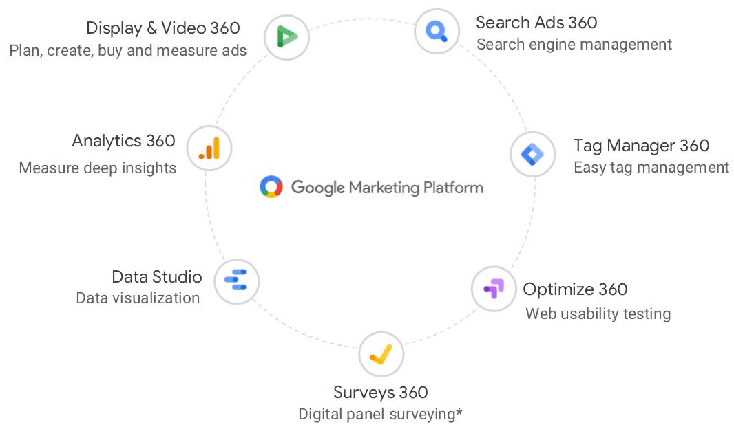 Как потенциальный запрет на сторонние cookies в Chrome повлияет на рекламу