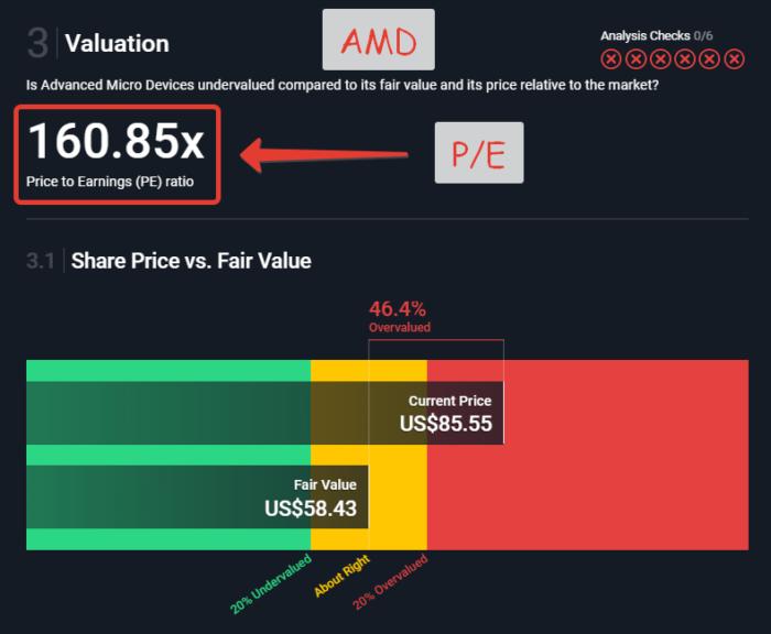 Как я оцениваю компании перед покупкой акций?
