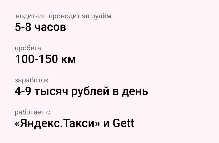 Стоимость такси на 3 часа депутатов стоимость часов