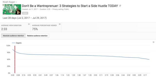 Как получить 100 тысяч подписчиков в Youtube до конца года (ВИДЕО) 7