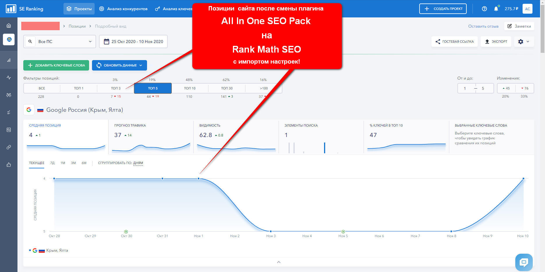 SITE DOWN AFTER INSTALL Rank Math SEO