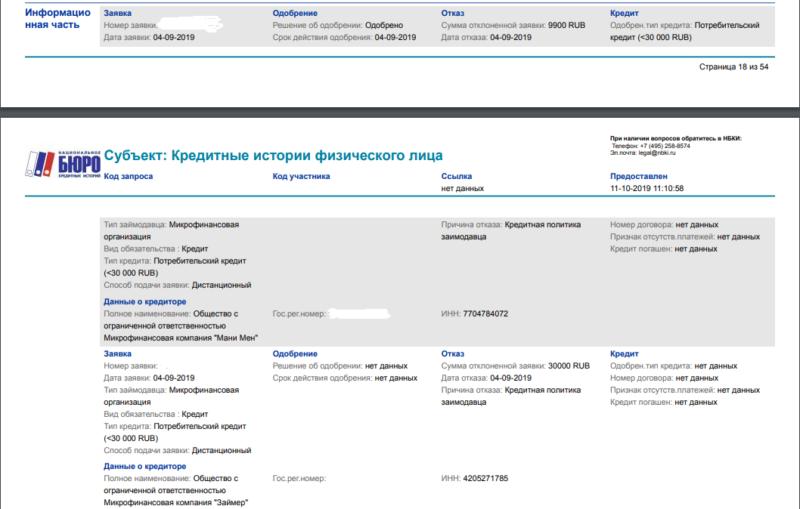 отсутствие кредитной истории где занять денег срочно на карту без отказа 100000 рублей