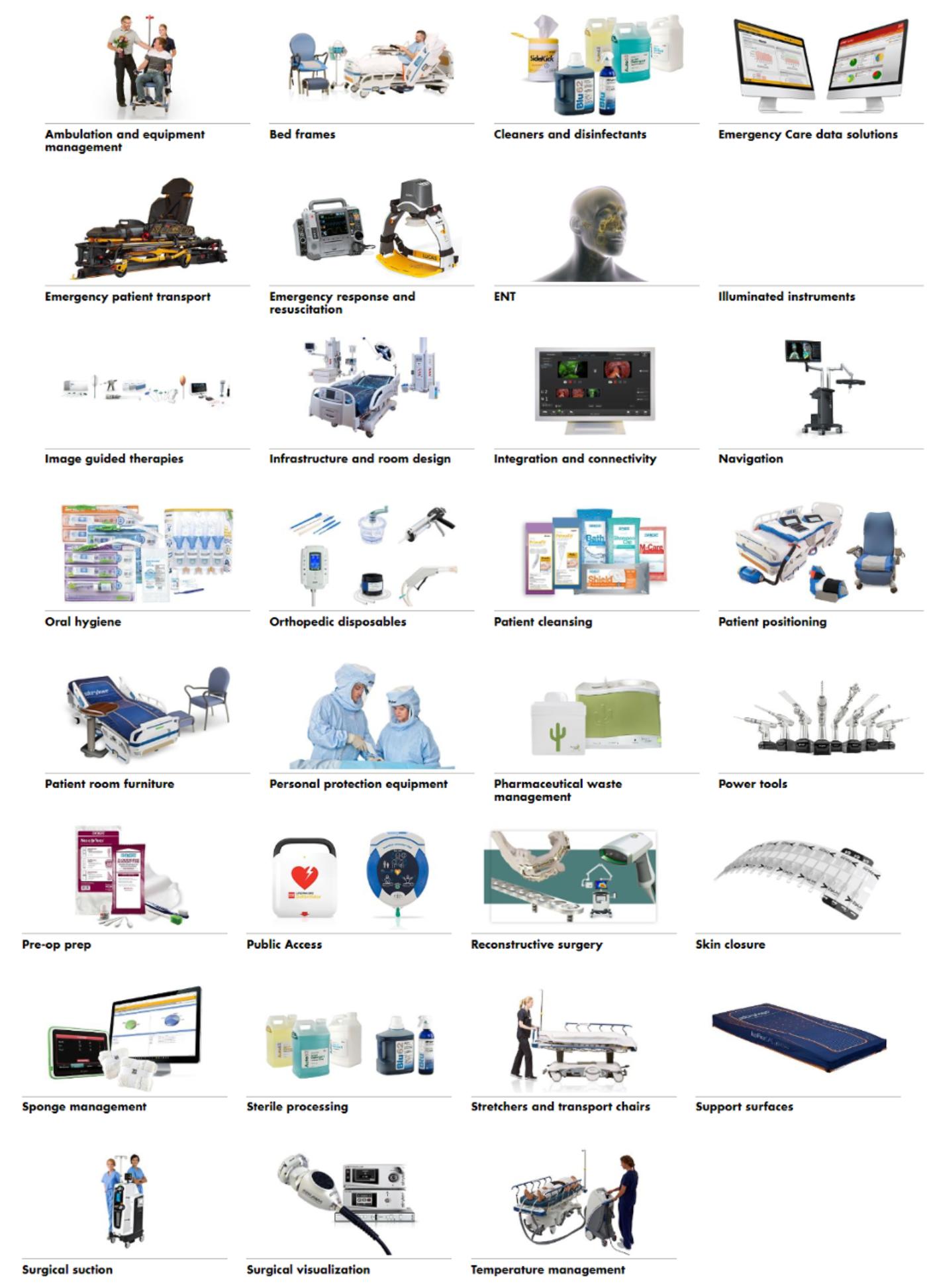 Stryker Corporation – крупный производитель медицинского оборудования