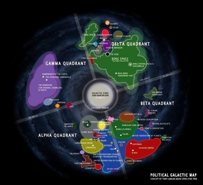 Условная карта галактики