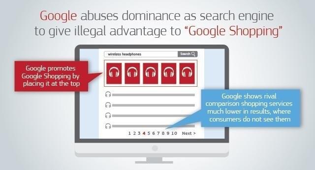 Google планирует избежать штрафов Еврокомиссии при помощи нового сервиса Shopping для Европы