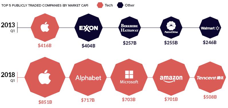 Восемь главных трендов, формирующих будущее мировой экономики. Инфографика