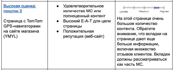 Руководство для асессоров - Google в сентябре 2019 (полный перевод) 14