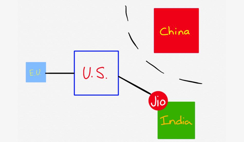Четыре сети со своими правилами ведения бизнеса: чем отличается развитие интернета в Индии, США, Китае и Европе