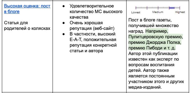 Руководство для асессоров - Google в сентябре 2019 (полный перевод) 11