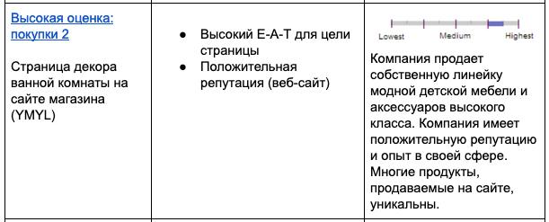 Руководство для асессоров - Google в сентябре 2019 (полный перевод) 13