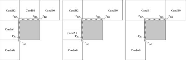 Рис.1. Примеры расположения блоков-кандидатов относительно текущего кодируемого блока (указан на рисунке серым цветом)