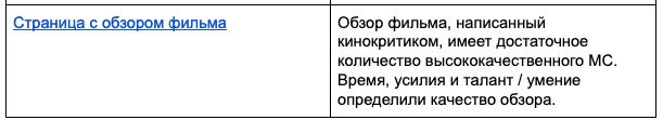 Руководство для асессоров - Google в сентябре 2019 (полный перевод) 3