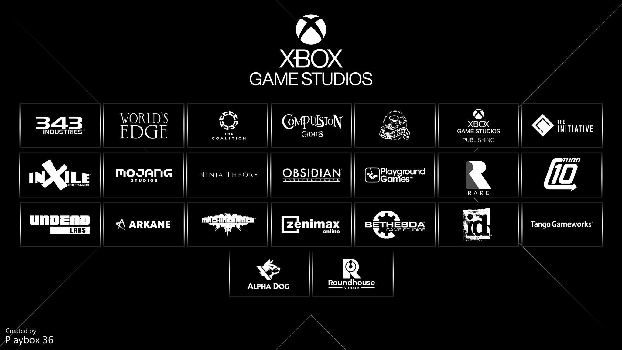 Игровые студии Xbox.